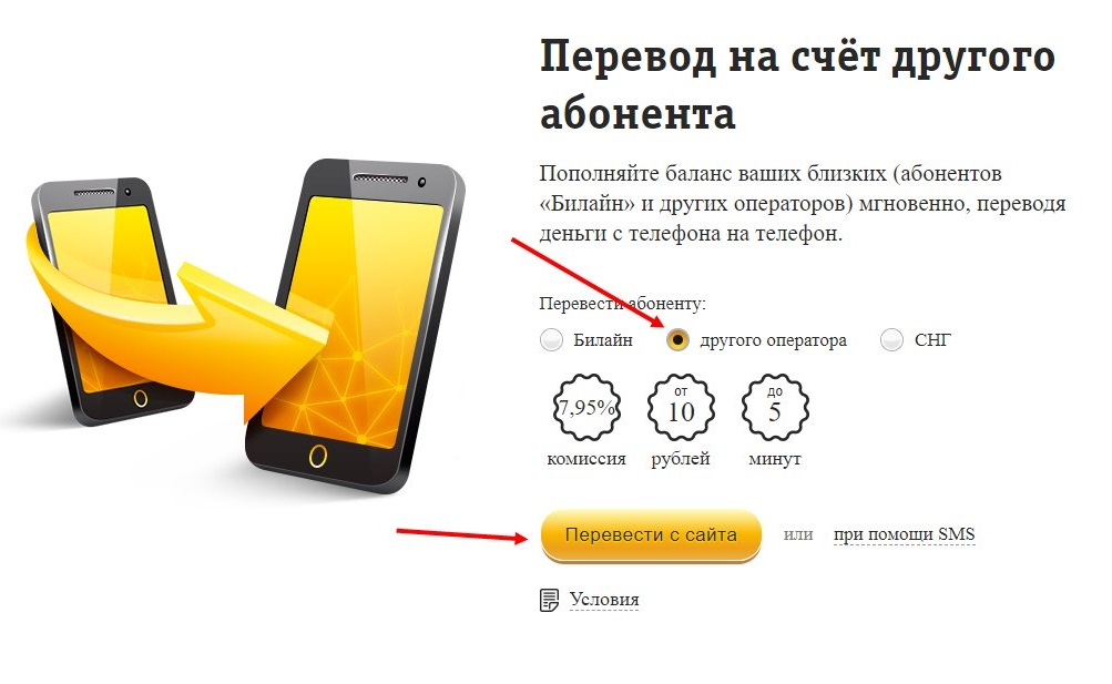 Абсолют банк кредит наличными онлайн заявка